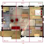 Дом с гуа 8 в системе Бачжай и благоприятные направления