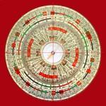 Лопань комбинированный (Сань-Юань + Сань-Хэ) 8 дюймов Модель LMC-5.0