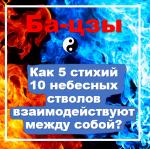 Как 5 стихий 10 небесных стволов взаимодействуют между собой?
