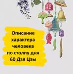 Описание характера человека по столпу дня 60 Дзя Цзы